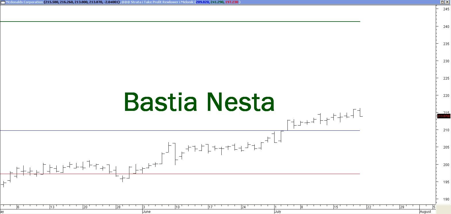 bastt