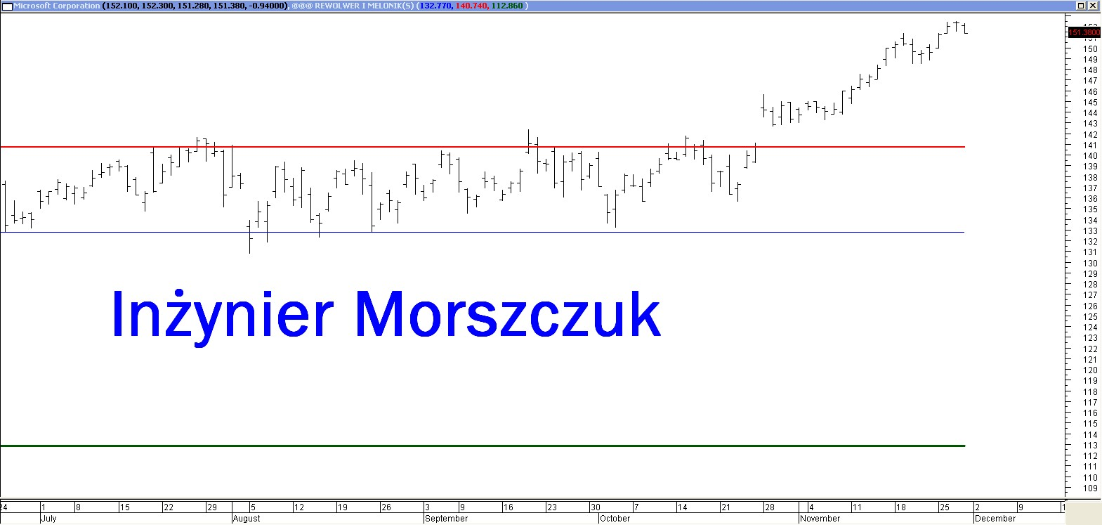 MORSZCZ