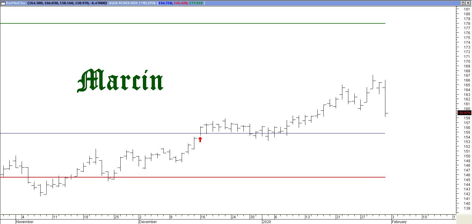marcin3